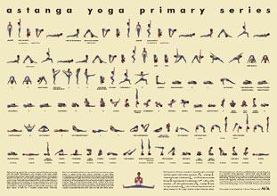 Astanga Primary Series Chart