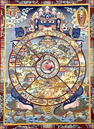 The Wheel of Life (Srid pahi hkhor lo), also known as The Wheel of Transmigration